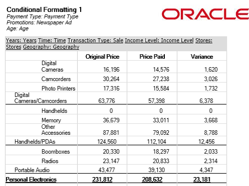 Oracle Hyperion Financial Reporting 7